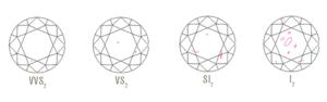 Melbourne diamonds clarity image