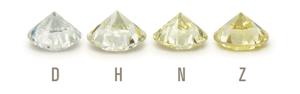 Melbourne diamond GIA colour chart image