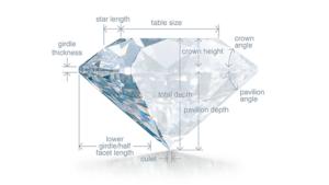 Melbourne diamonds GIA diamond cut image